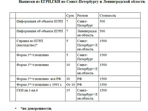 Как получить выписку из ЕГРН (ЕГРП) через госуслуги